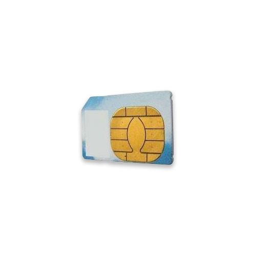 Memory Card, Apriva, GPRS, Sim Card